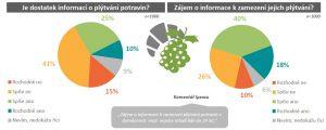 ipsos_graf